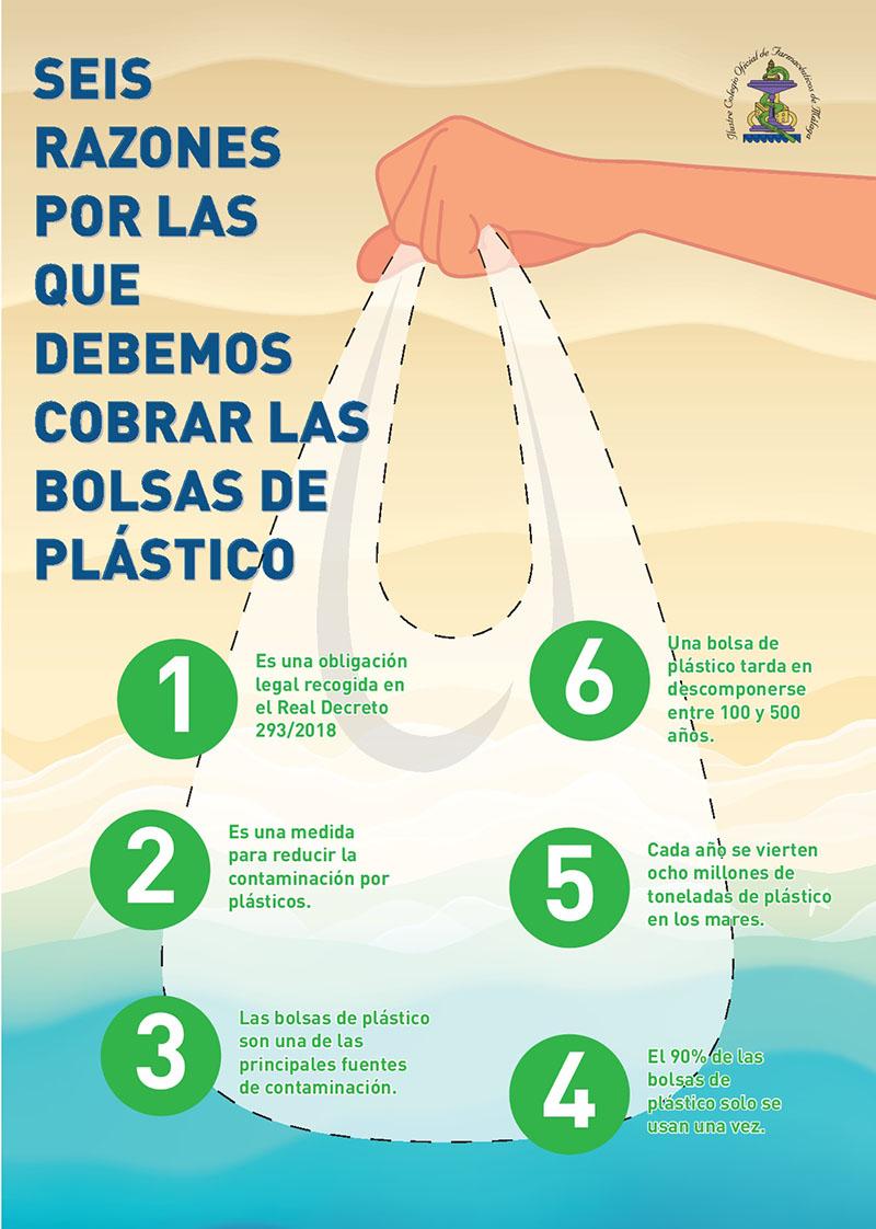 59c821ee1 Desde el pasado 1 de julio, las oficinas de farmacia tienen la obligación  de cobrar las bolsas de plástico. Así lo establece el Real Decreto  293/2018, ...